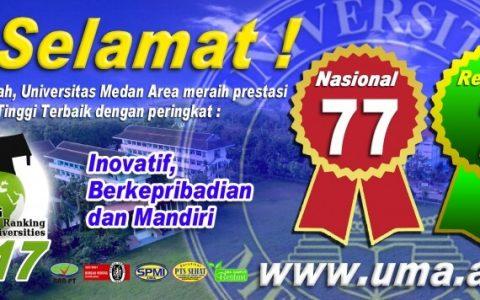 UMA Peringkat 2 Perguruan Tinggi Terbaik di Sumatera Utara